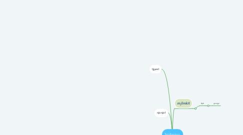 Mind Map: hoihyouu