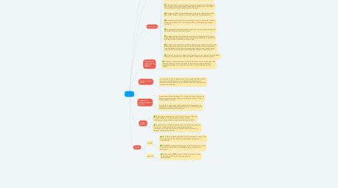 Mind Map: Sentencia T-953/2006