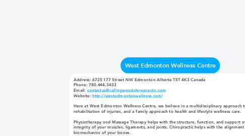 Mind Map: West Edmonton Wellness Centre