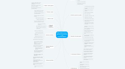 Mind Map: El proceso de planificación  estratégica.         Planificación estratégica  publicitaria.