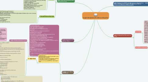 Mind Map: ทฤษฏีการเรียนรู้กลุ่มพฤติกรรมนิยมและปัญญานิยม