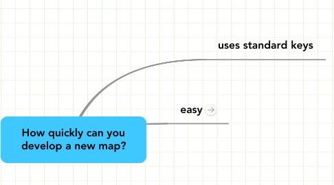 Mind Map: How quickly can you develop a new map?