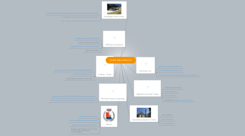 Mind Map: GUIDE BIBLIOGRAPHY