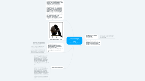 Mind Map: CTL7008: Special Education and Mental Health by Danielle Eagleson