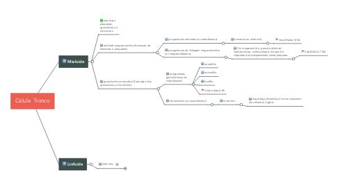 Mind Map: Célula  Tronco