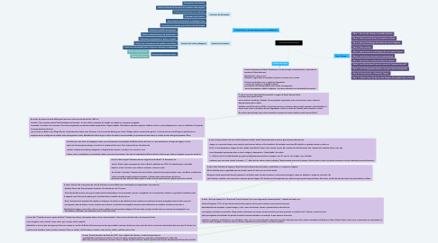 Mind Map: Cronistas do descobrimento