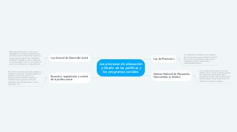 Mind Map: Los procesos de planeación y diseño de las políticas y los programas sociales.