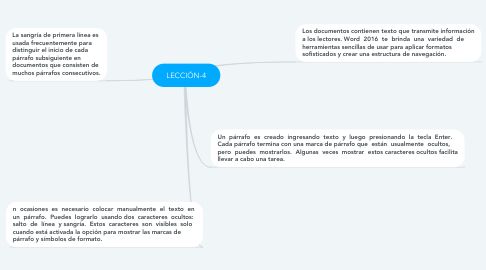 Mind Map: LECCIÓN-4