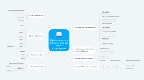 Mind Map: Hacia una lectura transversal de las notas fundamentales