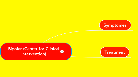 Mind Map: Bipolar (Center for Clinical Intervention)