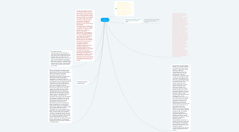 Mind Map: Mapas
