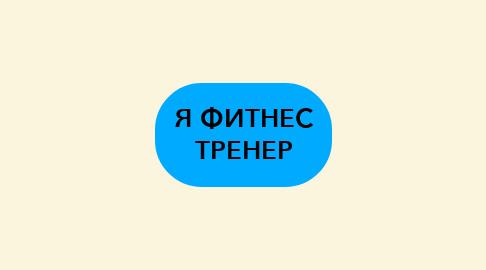 Mind Map: Я ФИТНЕС ТРЕНЕР