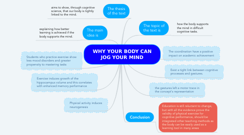 Mind Map: WHY YOUR BODY CAN JOG YOUR MIND