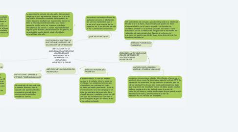 Mind Map: IMPLICACIÓN DE LA ELECCIÓN DE MÉTODOS DE VALORACIÓN DE INVENTARIO EN EL INVENTARIO DE GANANCIAS,  IMPUESTOS Y CIERRE