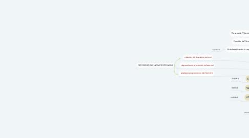 Mind Map: Vitruvio y los preceptos de la arquitectura de la Antigüedad