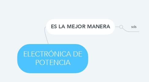 Mind Map: ELECTRÓNICA DE POTENCIA