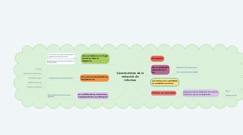 Mind Map: Antecedentes y causas históricas de la Revolución Mexicana