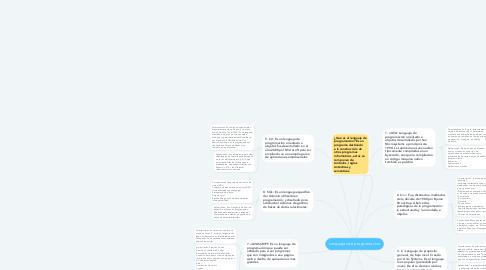 Mind Map: Lenguajes de programacion