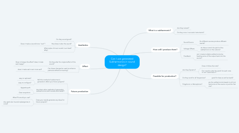 Mind Map: Can I use generated Subharmonics in sound design?