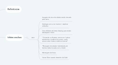 Mind Map: DA LAMA AO CAOS
