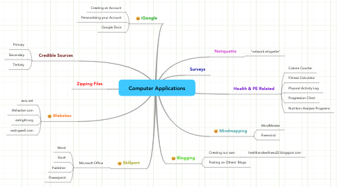 Mind Map: Computer Applications