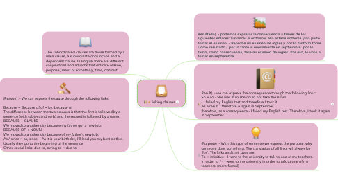 Mind Map: linking clauses