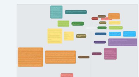Mind Map: CARACTERISTICAS GENERALES DE UN QUIROFANO
