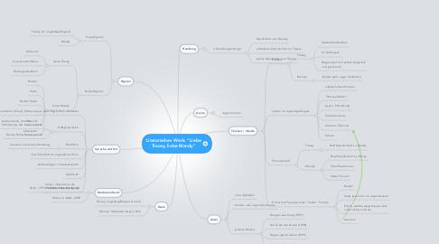 """Mind Map: Literarisches Werk: """"Liebe Tracey, liebe Mandy"""""""