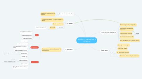 Mind Map: Lo público y lo privado en la era digital