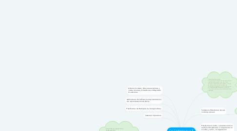 Mind Map: Cap 5 Infraestructura TI Tecnologías  Emergentes