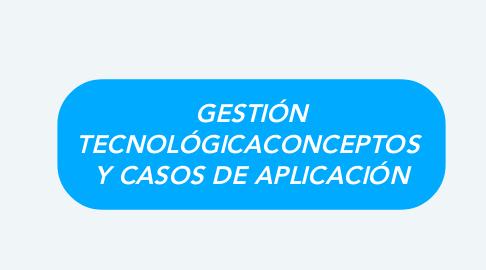 Mind Map: GESTIÓN TECNOLÓGICACONCEPTOS  Y CASOS DE APLICACIÓN
