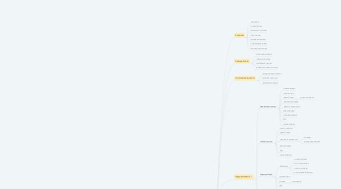 Mind Map: Руководитель отдела продаж