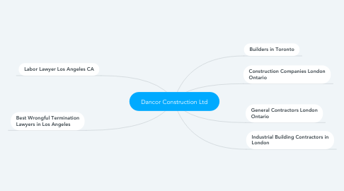 Mind Map: Dancor Construction Ltd