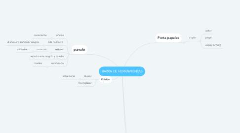 Mind Map: BARRA DE HERRAMIENTAS