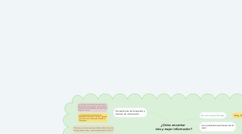 Mind Map: ¿Cómo encontrar  más y mejor información?