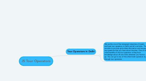 Mind Map: JS Tour Operators