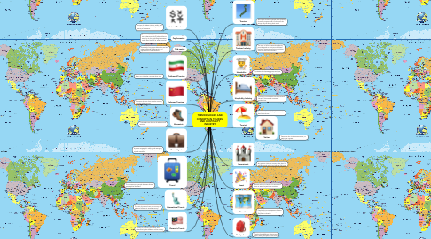 Mind Map: TERMINOLOGIES AND CONCEPTS IN TOURISM AND HOSPITALITY INDUSTRY
