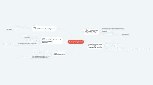 Mind Map: ComputingScience