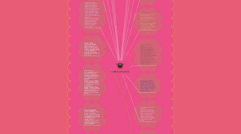 Mind Map: COBRO COACTIVO