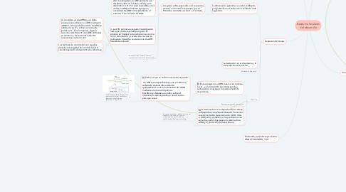 Mind Map: Bases moleculares del desarrollo