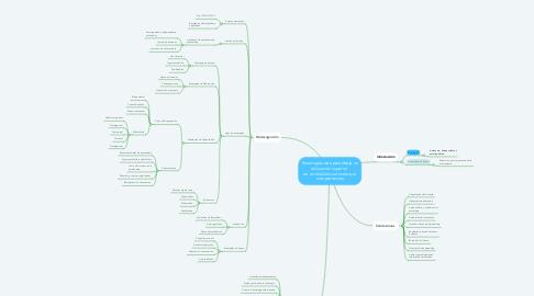 Mind Map: Estrategias de aprendizaje en educación superior  en un modelo curricular por competencias