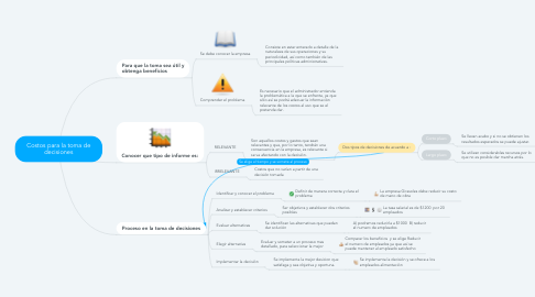 Mind Map: Costos para la toma de decisiones