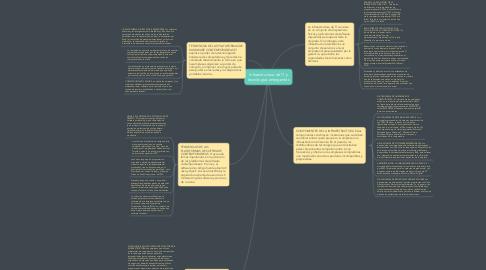 Mind Map: Infraestructura de IT y tecnologías emergentes