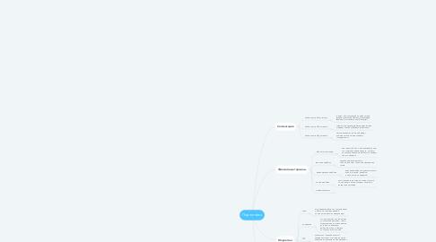 Mind Map: Подготовка