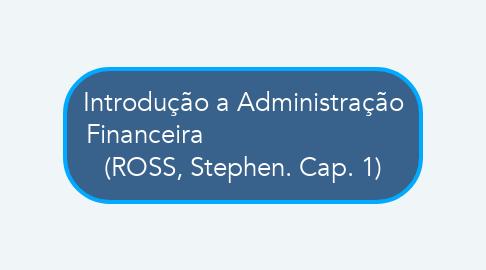 Mind Map: Introdução a Administração Financeira                             (ROSS, Stephen. Cap. 1)