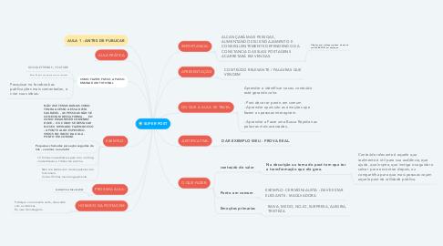 Mind Map: SUPER POST