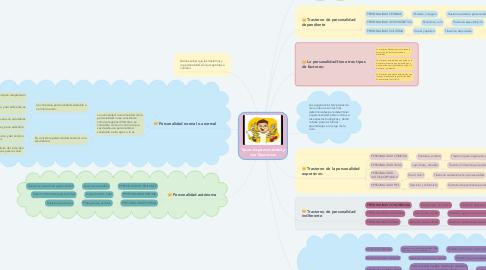 Mind Map: Tipos de personalidad y sus Trastornos