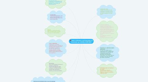 Mind Map: Salud y Ambiente, una Perspectiva de Ecosistema por LILIANA ELIZONDO