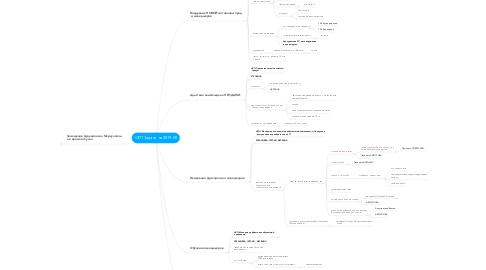 Mind Map: ОРП Задачи на 2019-08