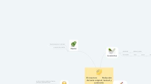 Mind Map: El resumen:        Reducción de texto original, textual y autónomo